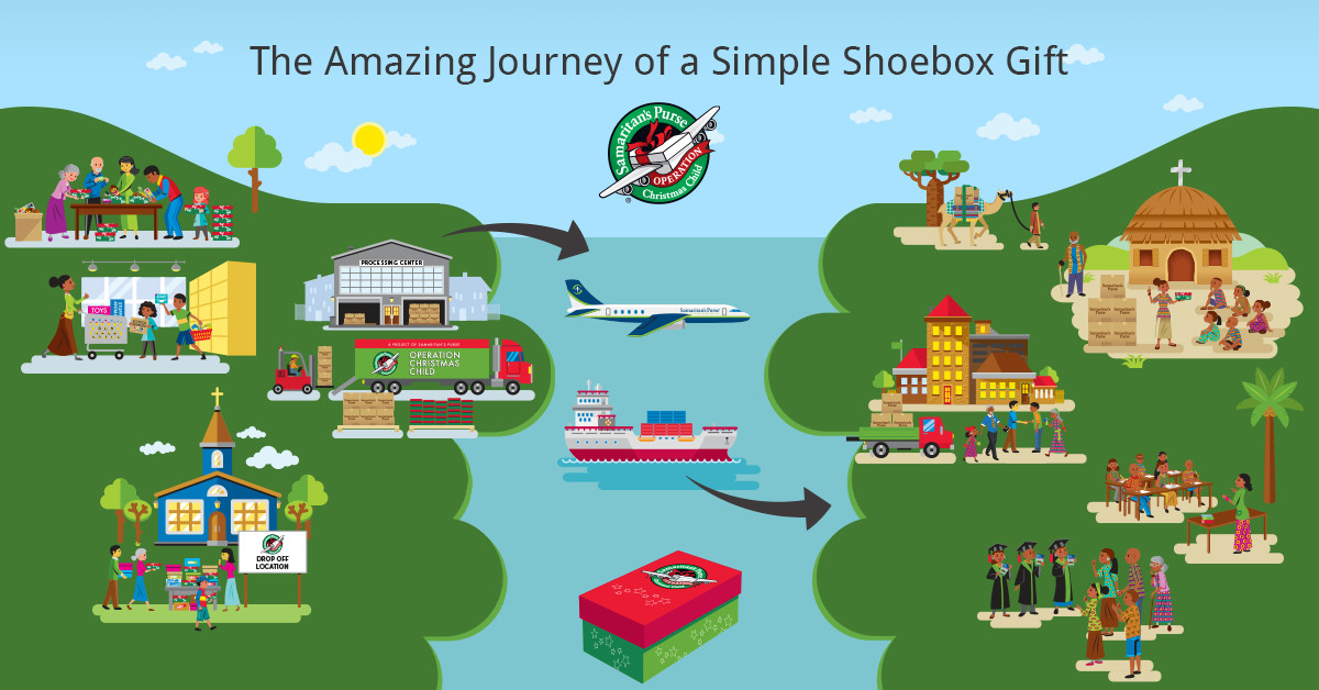 Christmas Shoebox.The Journey Of A Shoebox